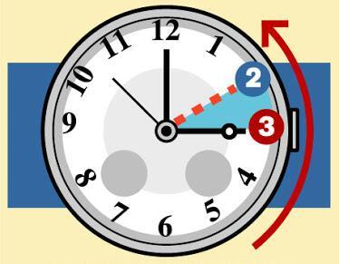 wpid-questa-notte-ora-legale-lancette_27102012-1.jpg